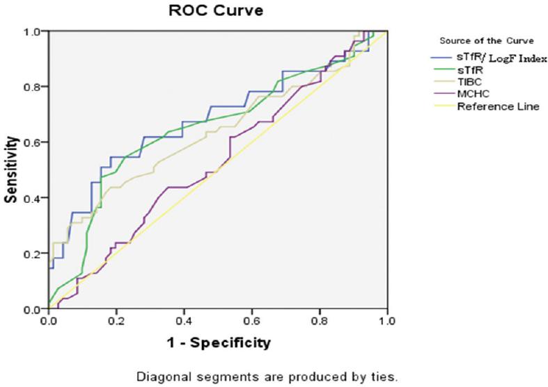 download cavity enhanced spectroscopies